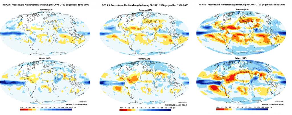 Überblick der Szenarien auf die Ererwärmung